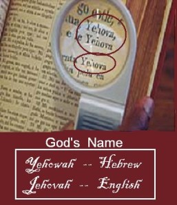 Jehovah's Name